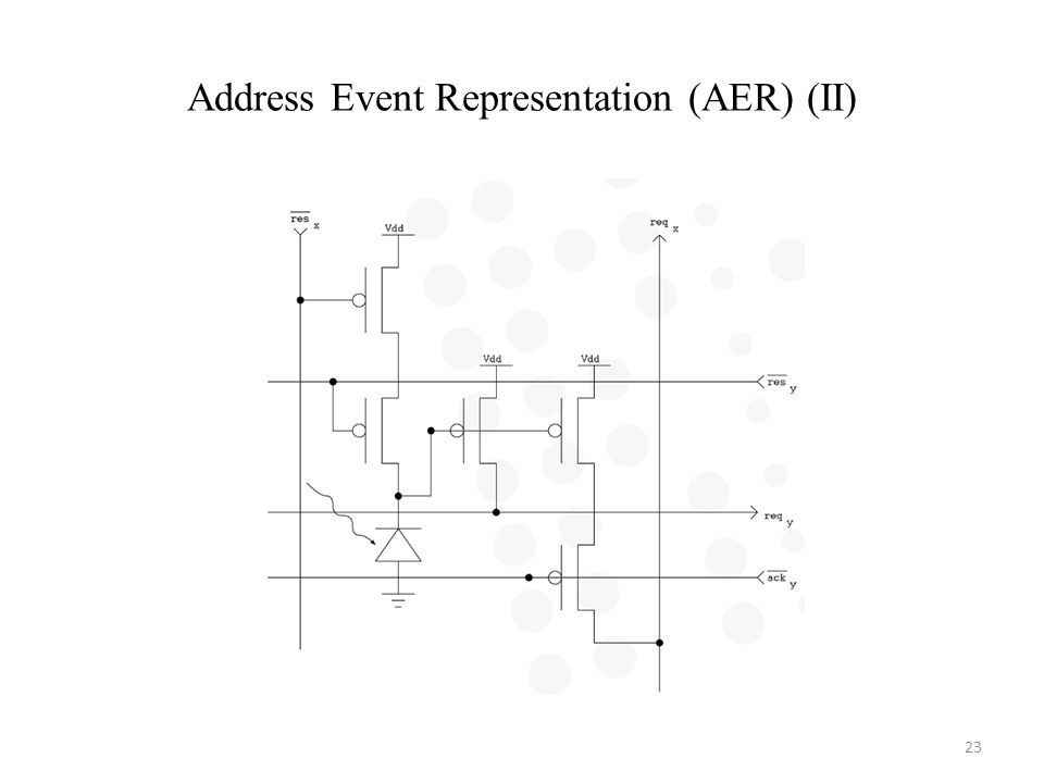 Address Event Representation (AER) (II) 23