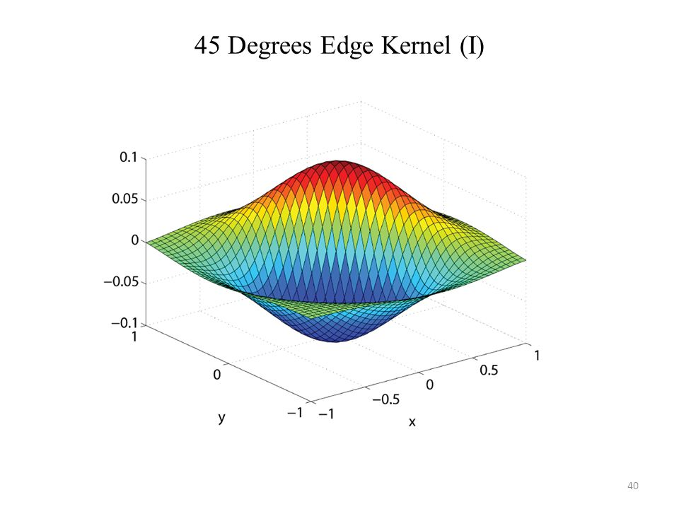 45 Degrees Edge Kernel (I) 40