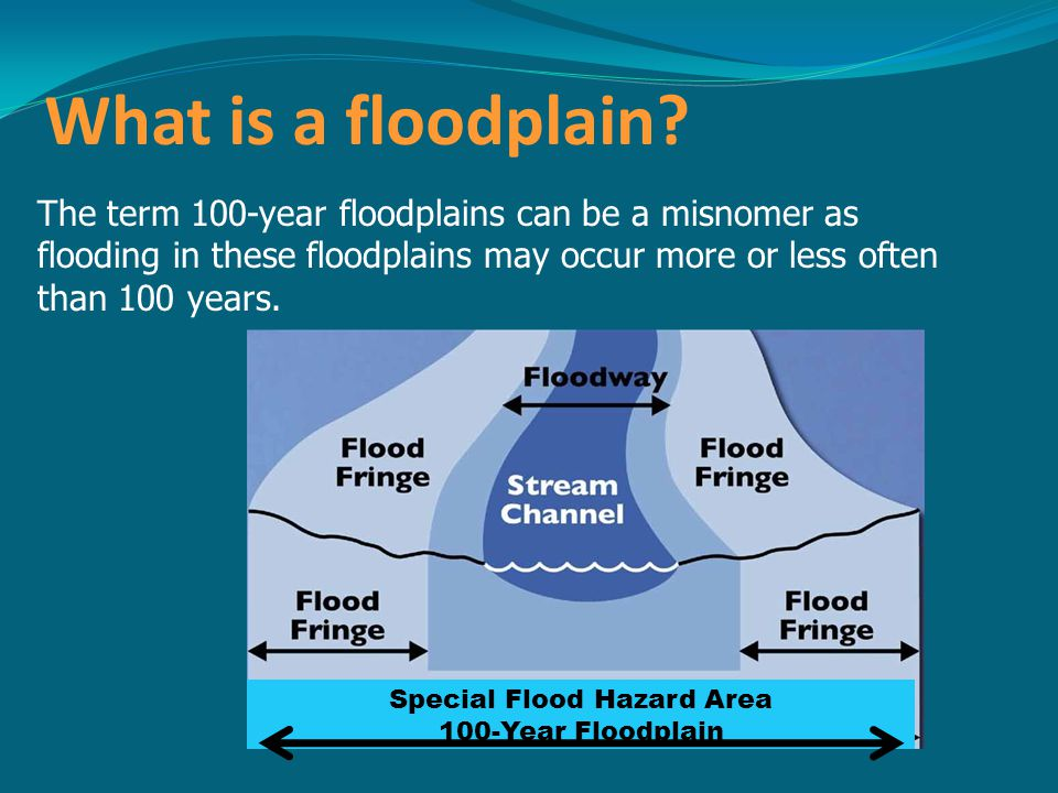 What is a floodplain.