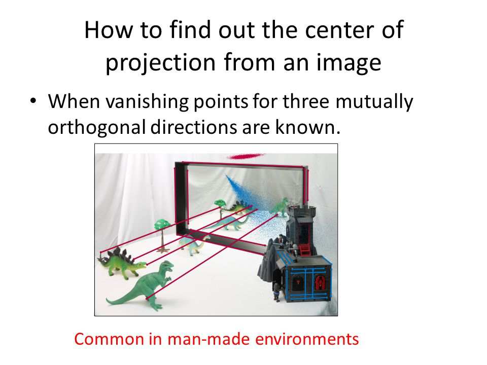 How to find out the center of projection from an image When vanishing points for three mutually orthogonal directions are known. Common in man-made en