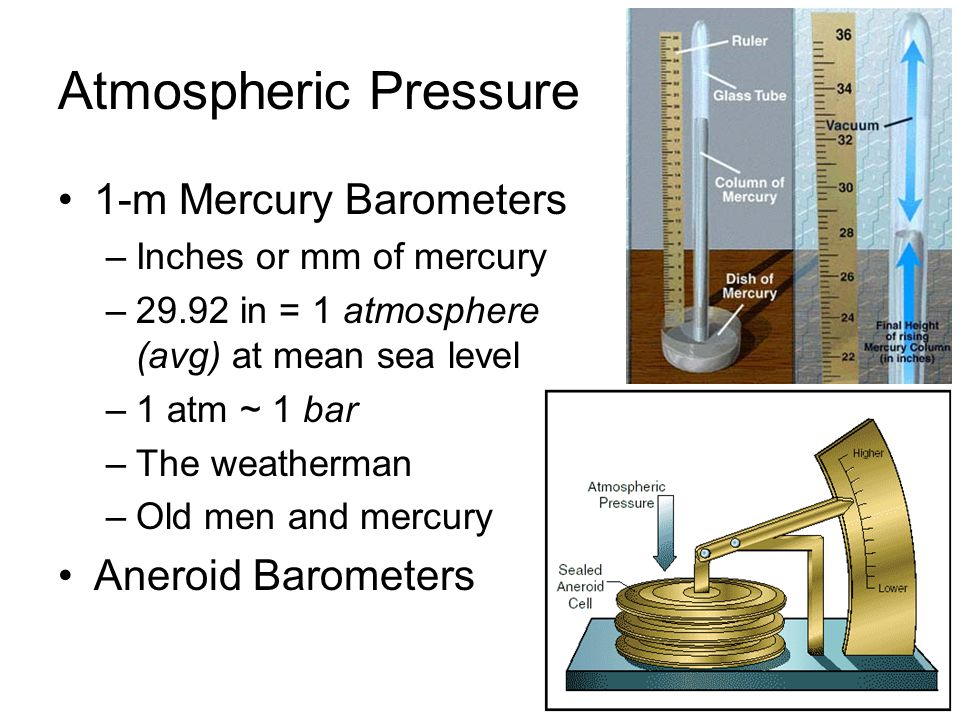 Atmospheric Pressure 1-m Mercury Barometers –Inches or mm of mercury –29.92 in = 1 atmosphere (avg) at mean sea level –1 atm ~ 1 bar –The weatherman –Old men and mercury Aneroid Barometers
