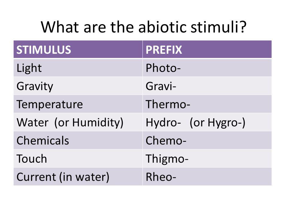What are the abiotic stimuli? STIMULUSPREFIX LightPhoto- GravityGravi- TemperatureThermo- Water (or Humidity)Hydro- (or Hygro-) ChemicalsChemo- TouchT
