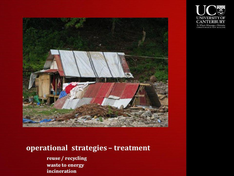 operational strategies – treatment reuse / recycling waste to energy incineration