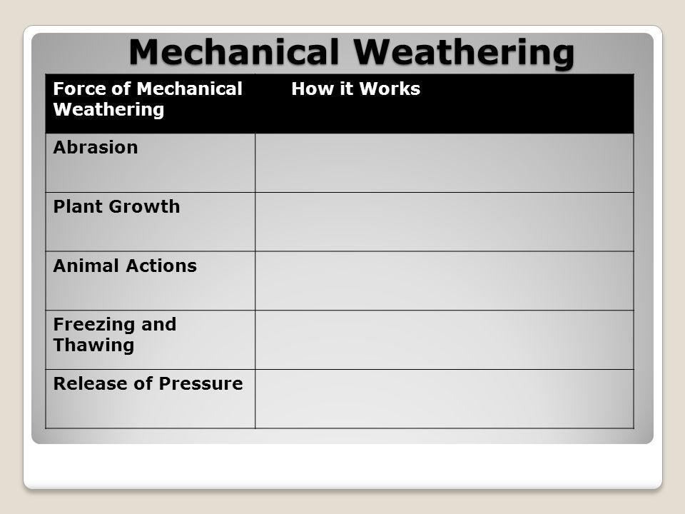 Part 1: Mechanical Weathering
