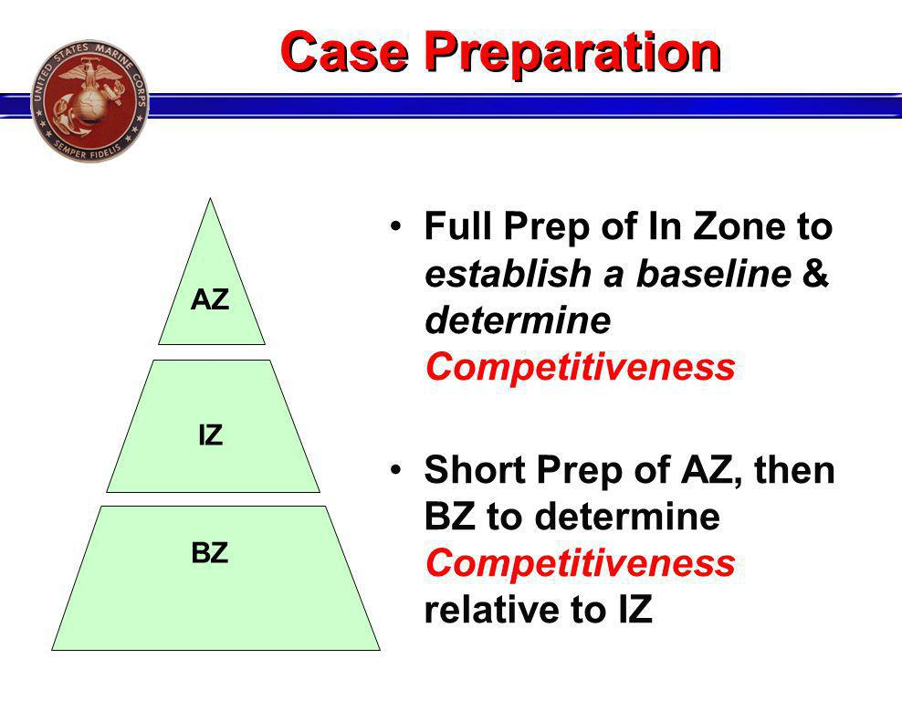 Full Prep of In Zone to establish a baseline & determine Competitiveness Short Prep of AZ, then BZ to determine Competitiveness relative to IZ AZ IZ B