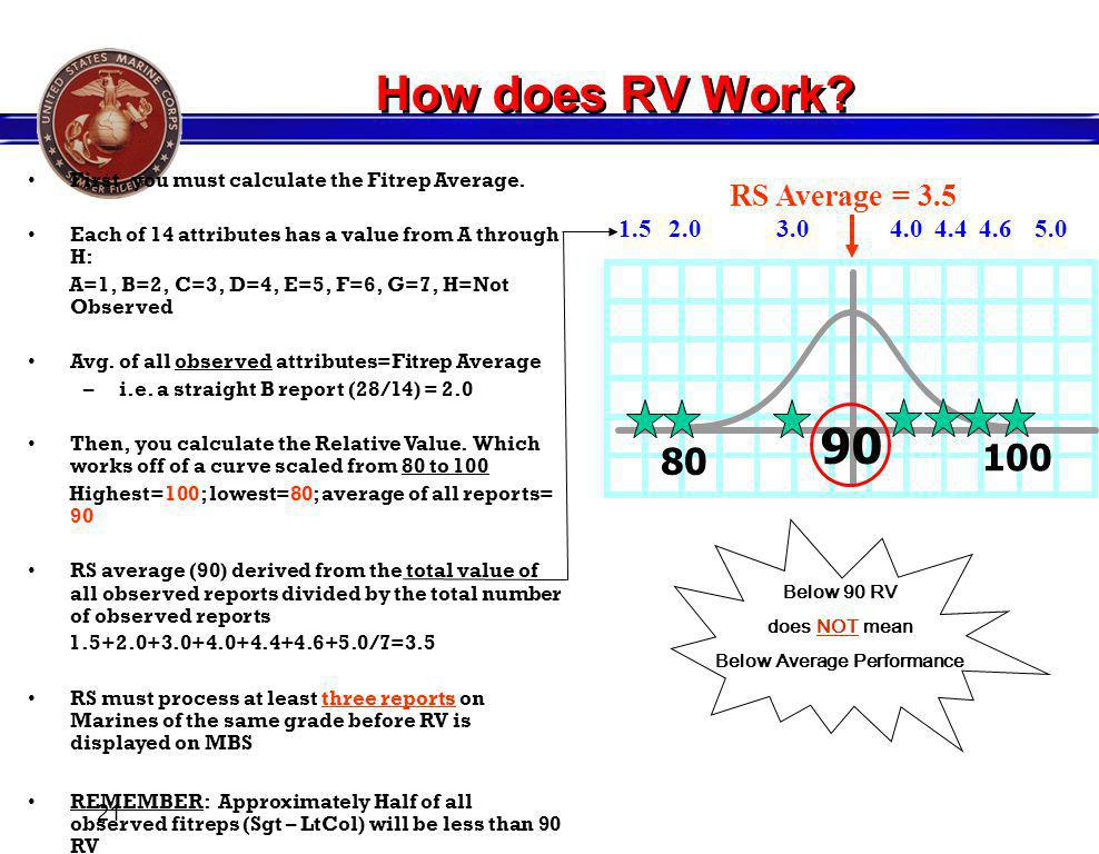 21 How does RV Work? First, you must calculate the Fitrep Average. Each of 14 attributes has a value from A through H: A=1, B=2, C=3, D=4, E=5, F=6, G