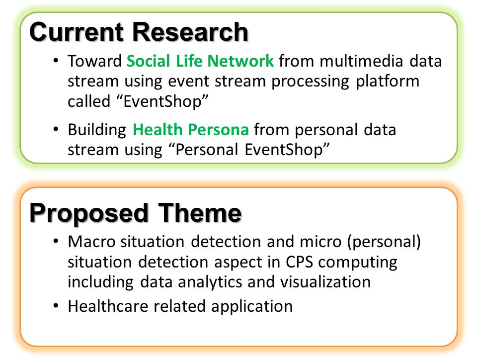 Current Research Toward Social Life Network from multimedia data stream using event stream processing platform called EventShop Building Health Person