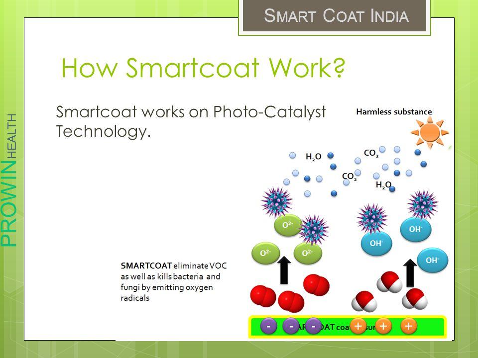 PROWIN HEALTH S MART C OAT I NDIA How Smartcoat Work? Smartcoat works on Photo-Catalyst Technology.
