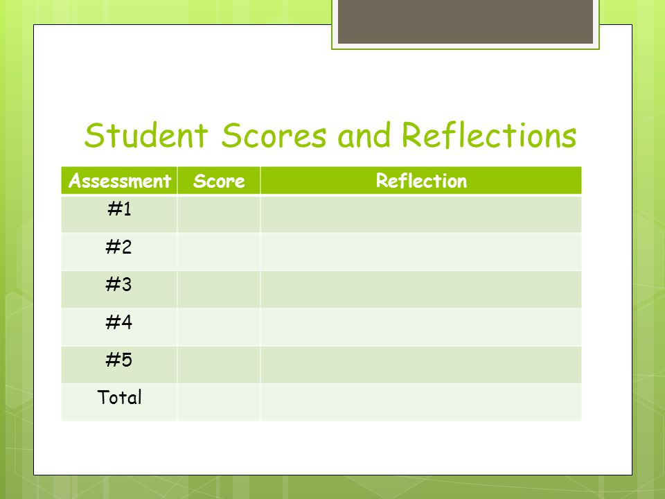 Student Scores and Reflections AssessmentScoreReflection #1 #2 #3 #4 #5 Total