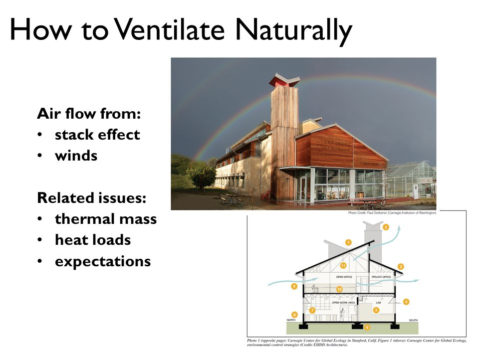 Air flow from: stack effect winds Related issues: thermal mass heat loads expectations How to Ventilate Naturally