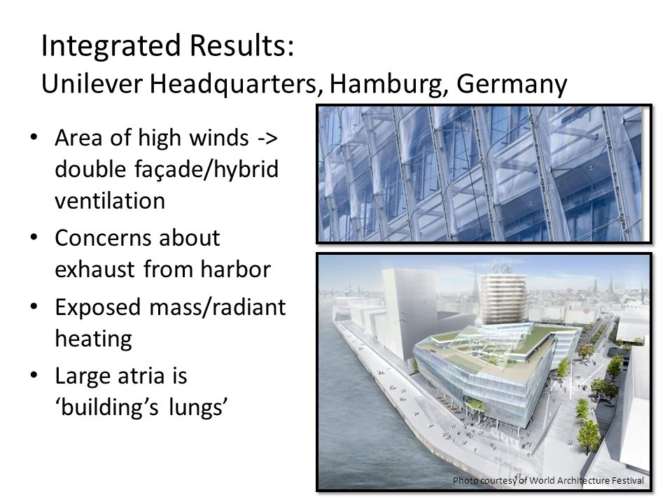 Integrated Results: Unilever Headquarters, Hamburg, Germany Area of high winds -> double façade/hybrid ventilation Concerns about exhaust from harbor