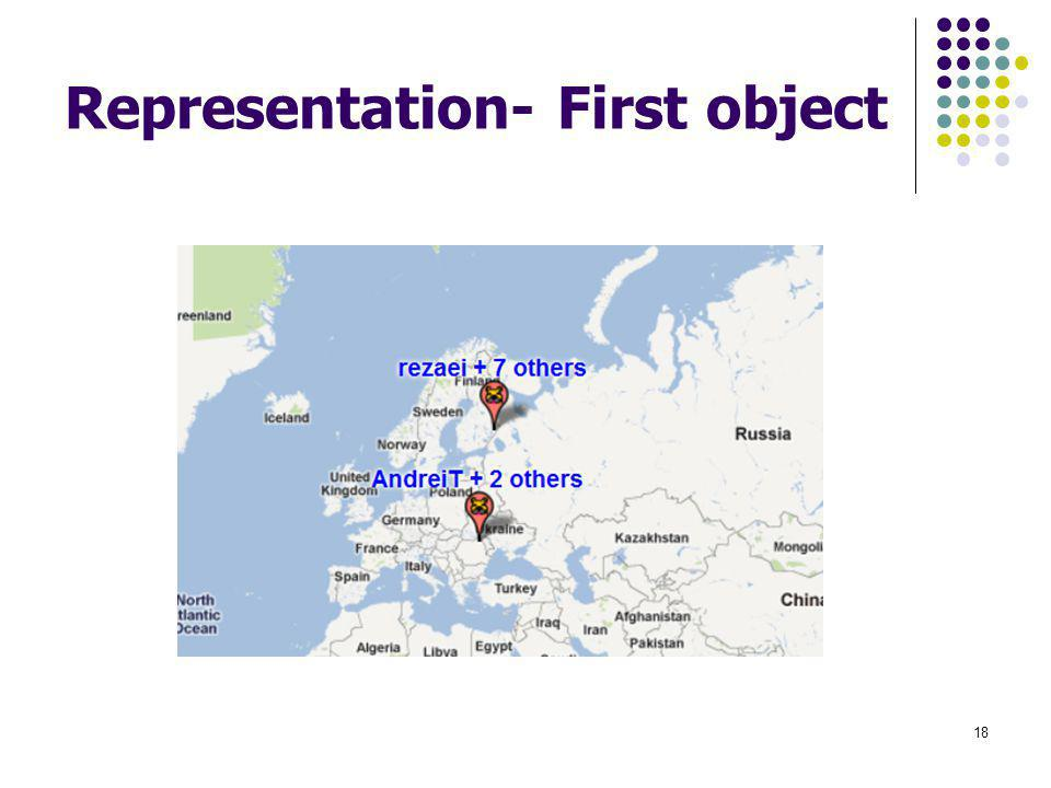 Representation- First object 18