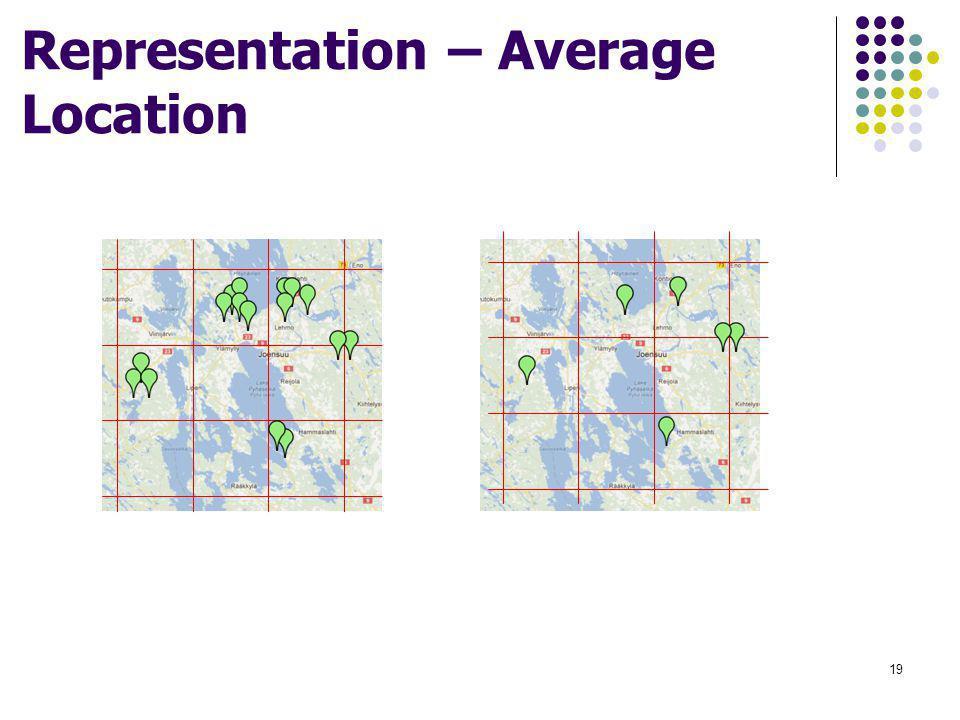 Representation – Average Location 19