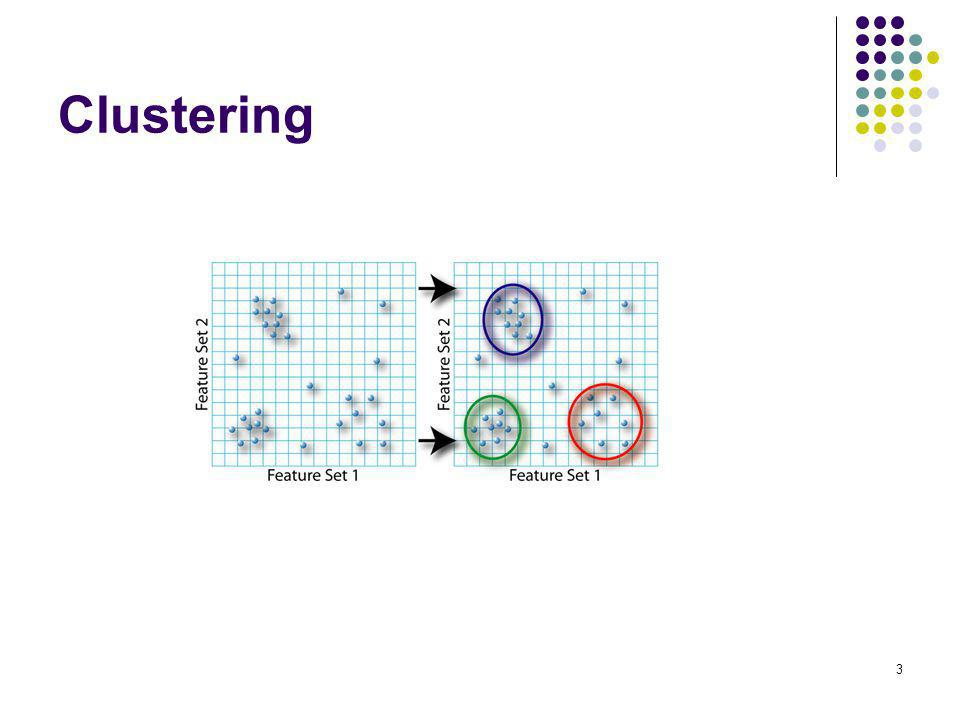 Hierarchical Clustering on server Individual clustering for different zoom levels Clustering of whole data How to extract clusters for a specific query.