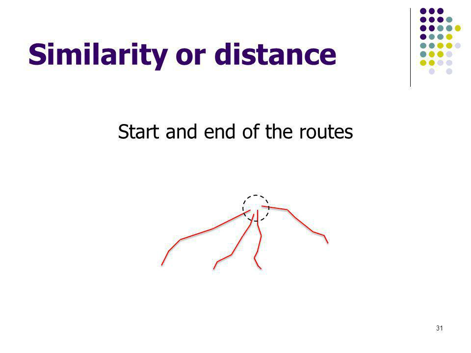 Similarity or distance Start and end of the routes 31