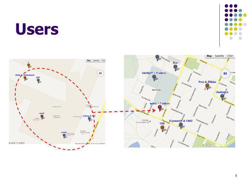 Clustering of trajectories 30