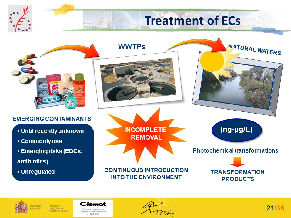 (ng-μg/L) NATURAL WATERS Photochemical transformations TRANSFORMATION PRODUCTS EMERGING CONTAMINANTS Until recently unknown Commonly use Emerging risk