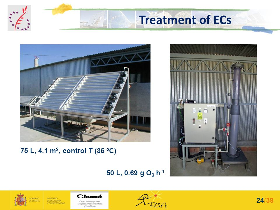 75 L, 4.1 m 2, control T (35 ºC) 50 L, 0.69 g O 3 h -1 Treatment of ECs 24/38