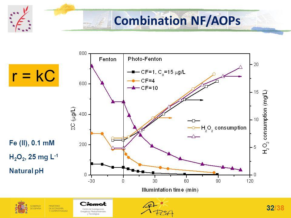 r = kC Fe (II), 0.1 mM H 2 O 2, 25 mg L -1 Natural pH Combination NF/AOPs 32/38