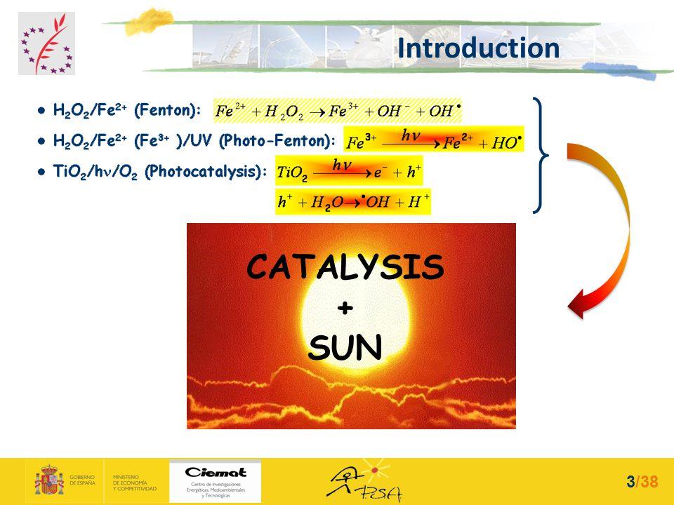 Introduction CATALYSIS + SUN 3/38