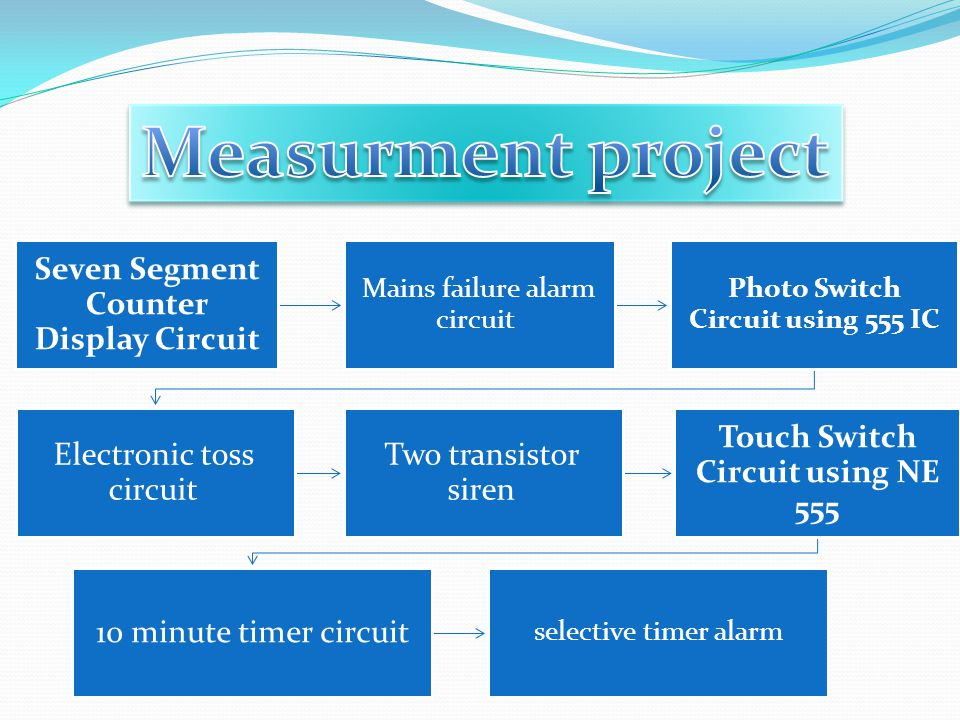 Seven Segment Counter Display Circuit