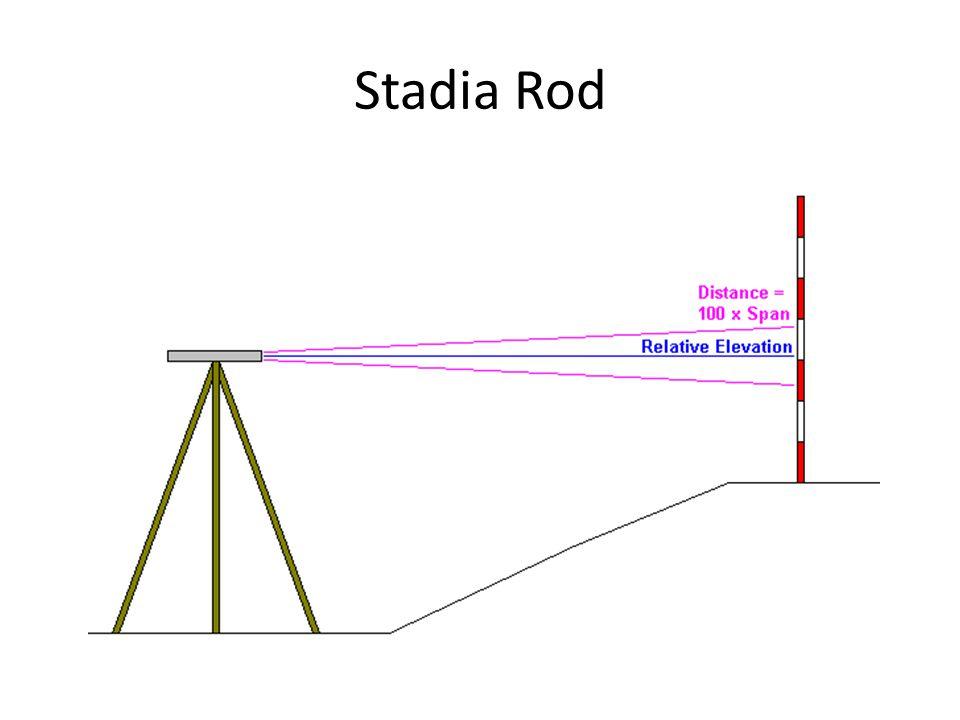 Stadia Rod