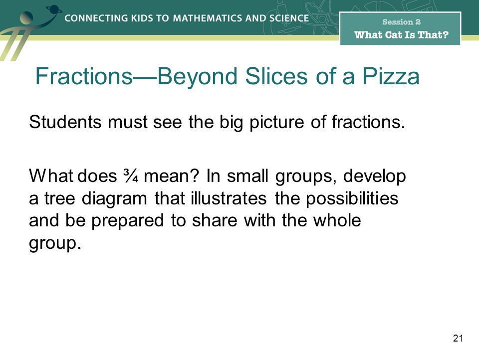 Students must see the big picture of fractions. What does ¾ mean.