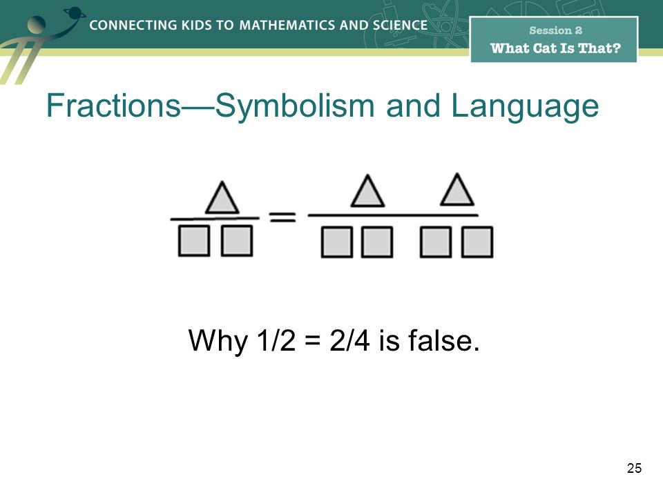 Why 1/2 = 2/4 is false. 25 FractionsSymbolism and Language