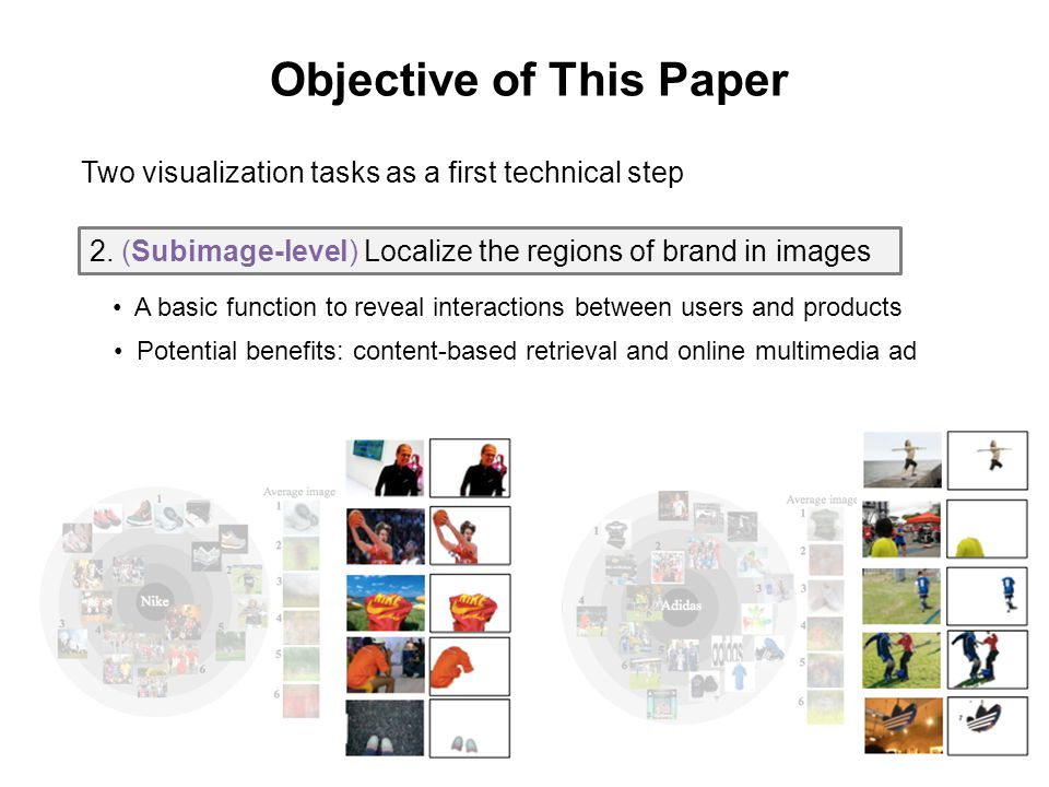 14 A basic function to reveal interactions between users and products Potential benefits: content-based retrieval and online multimedia ad Objective of This Paper 2.