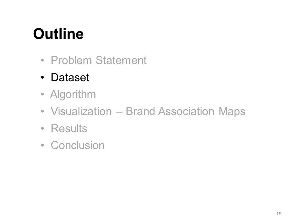 Problem Statement Dataset Algorithm Visualization – Brand Association Maps Results Conclusion Outline 15