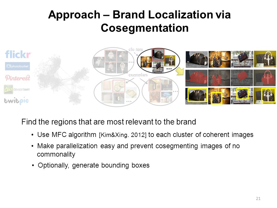 21 Approach – Brand Localization via Cosegmentation Find the regions that are most relevant to the brand Use MFC algorithm [Kim&Xing.
