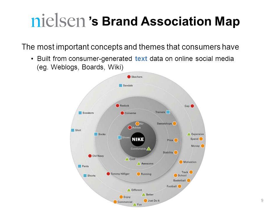 9 Built from consumer-generated text data on online social media (eg.