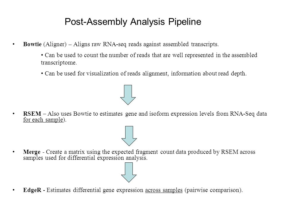 Bowtie (Aligner) – Aligns raw RNA-seq reads against assembled transcripts. Can be used to count the number of reads that are well represented in the a