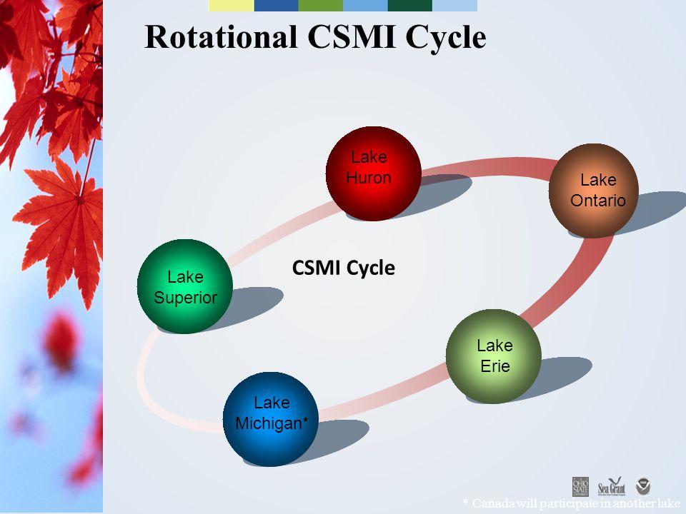 Rotational CSMI Cycle * Canada will participate in another lake Lake Superior Lake Huron Lake Ontario Lake Erie Lake Michigan* CSMI Cycle