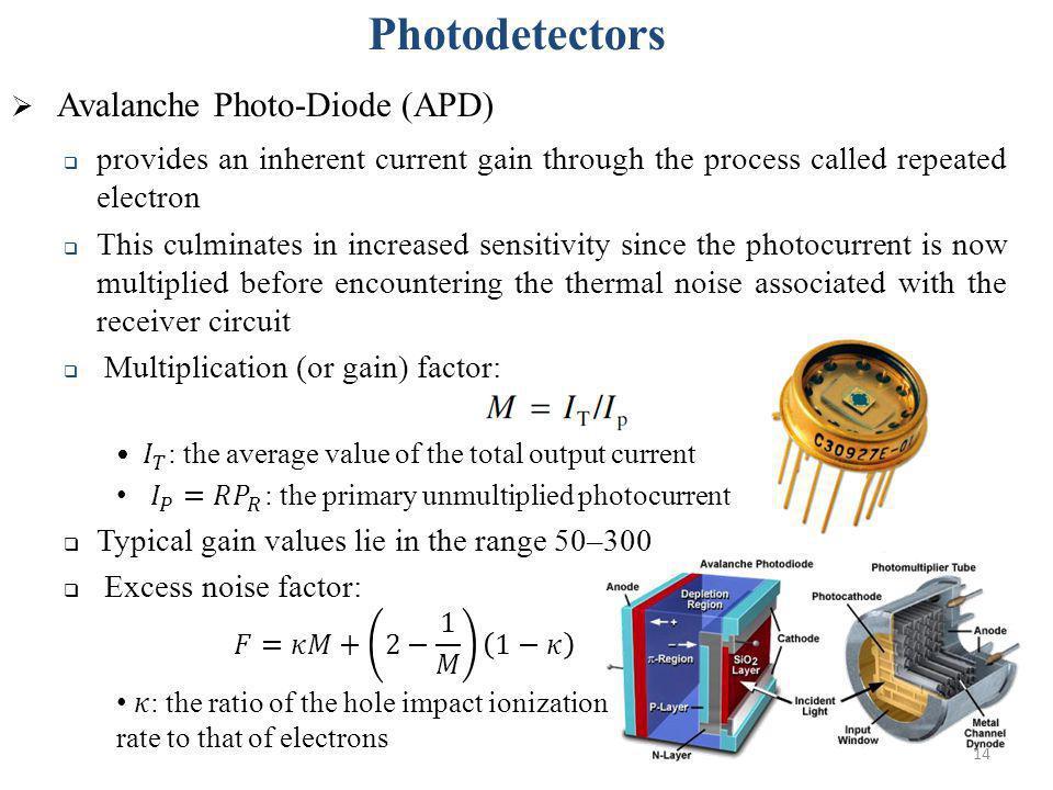 14 Photodetectors
