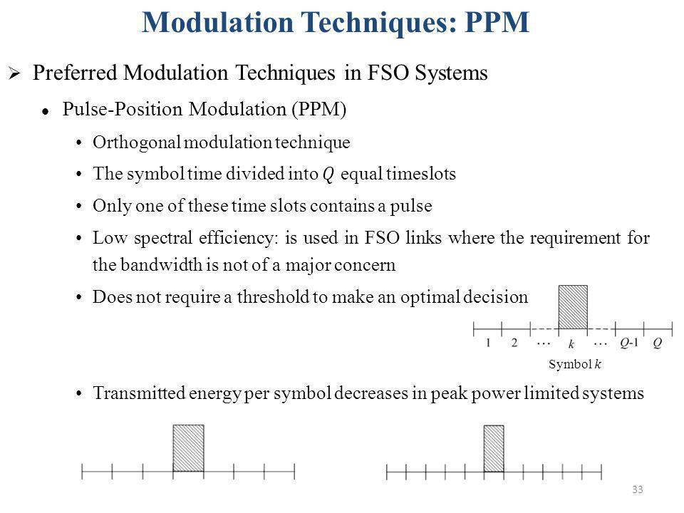 33 Modulation Techniques: PPM