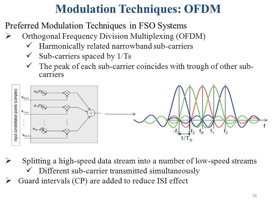 38 Preferred Modulation Techniques in FSO Systems Orthogonal Frequency Division Multiplexing (OFDM) Harmonically related narrowband sub-carriers Sub-c