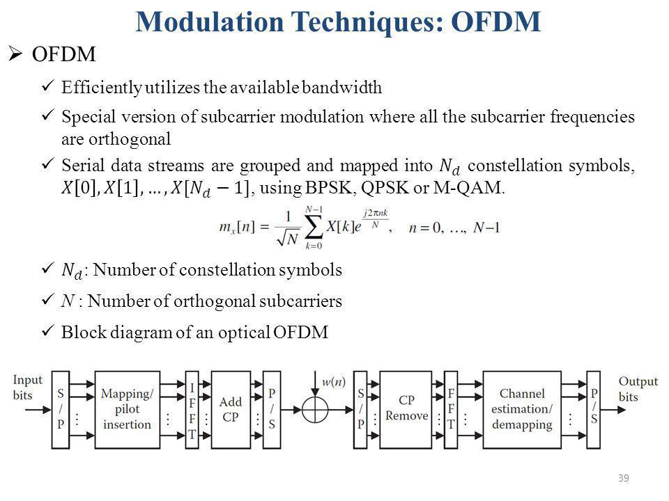 39 Modulation Techniques: OFDM