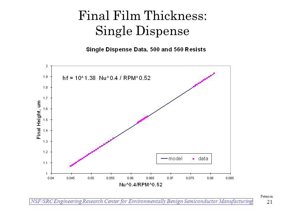 NSF/SRC Engineering Research Center for Environmentally Benign Semiconductor Manufacturing Peterson 21 Final Film Thickness: Single Dispense