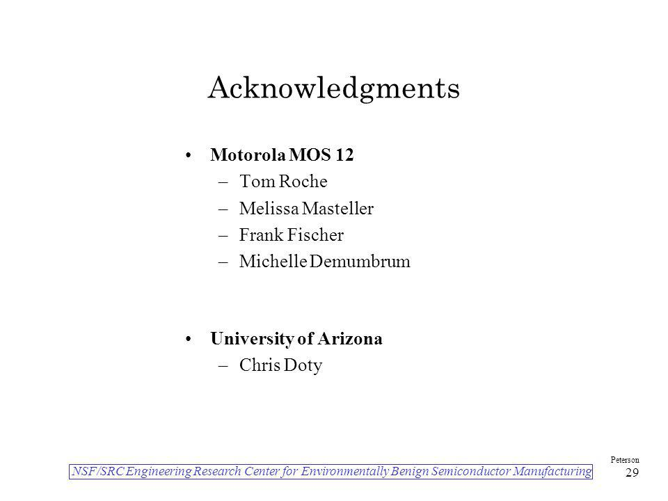 NSF/SRC Engineering Research Center for Environmentally Benign Semiconductor Manufacturing Peterson 29 Acknowledgments Motorola MOS 12 –Tom Roche –Mel