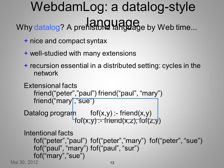 Mai 30, 2012 13 WebdamLog: a datalog-style language Why datalog.