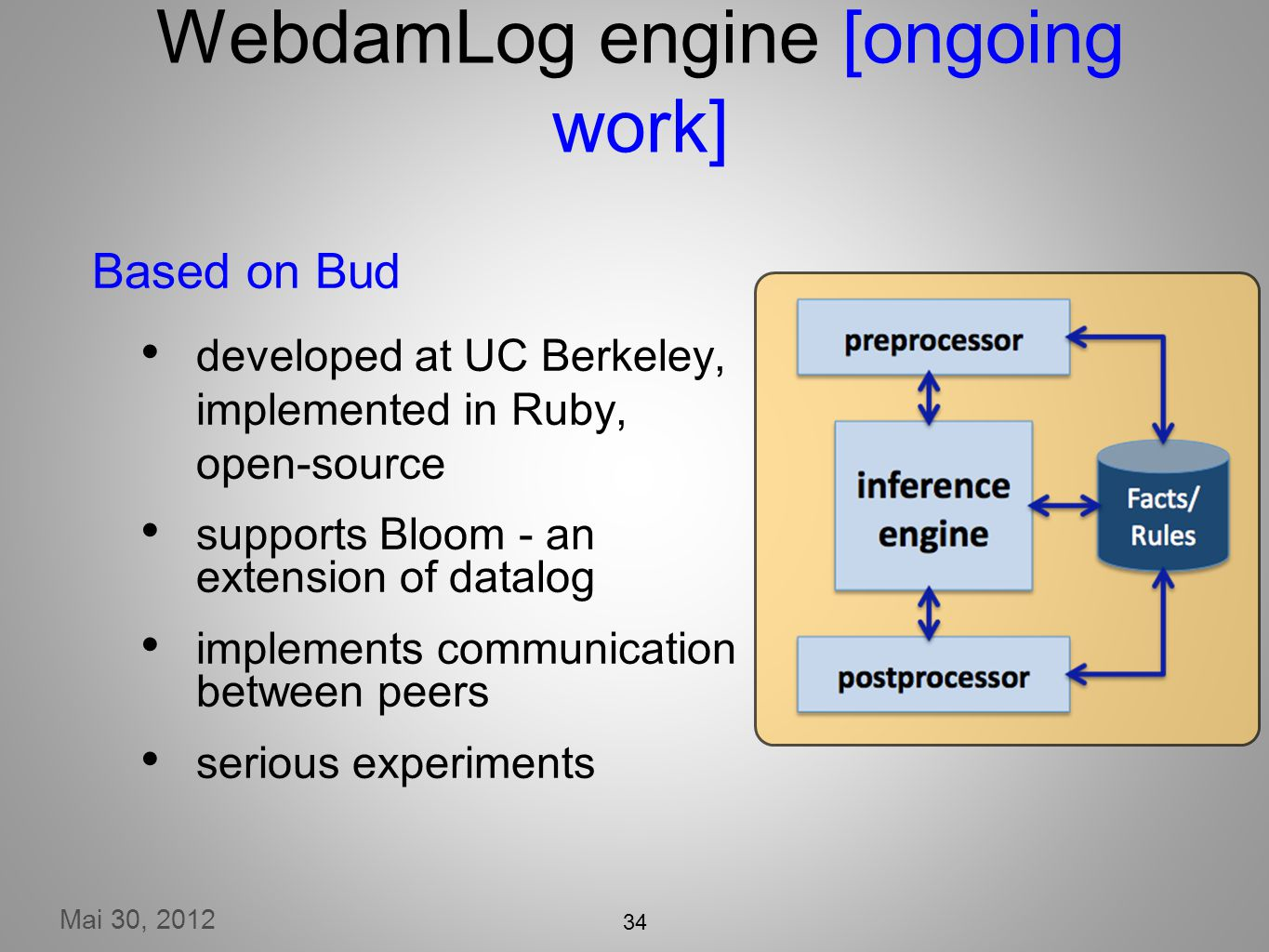 Mai 30, 2012 34 WebdamLog engine [ongoing work] Based on Bud developed at UC Berkeley, implemented in Ruby, open-source supports Bloom - an extension of datalog implements communication between peers serious experiments