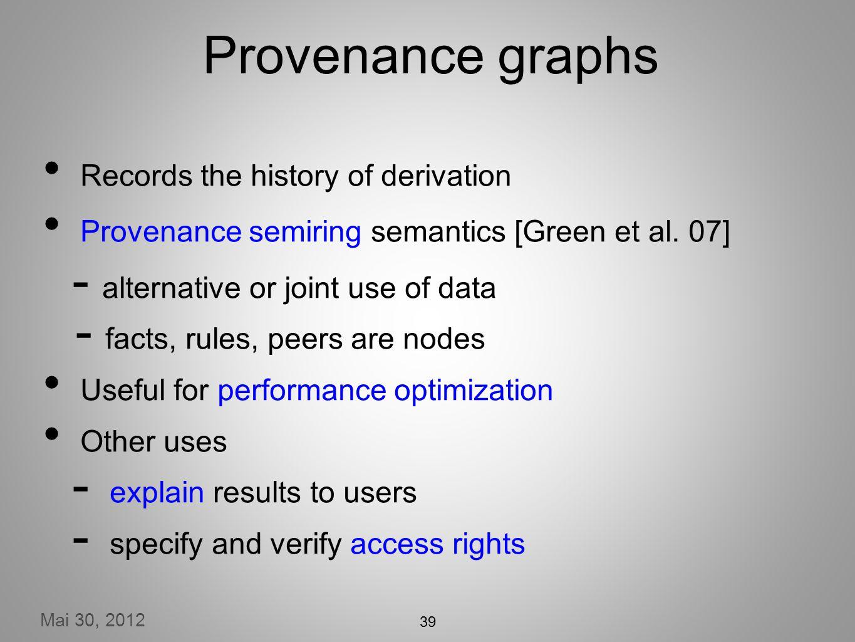 Mai 30, 2012 39 Provenance graphs Records the history of derivation Provenance semiring semantics [Green et al.