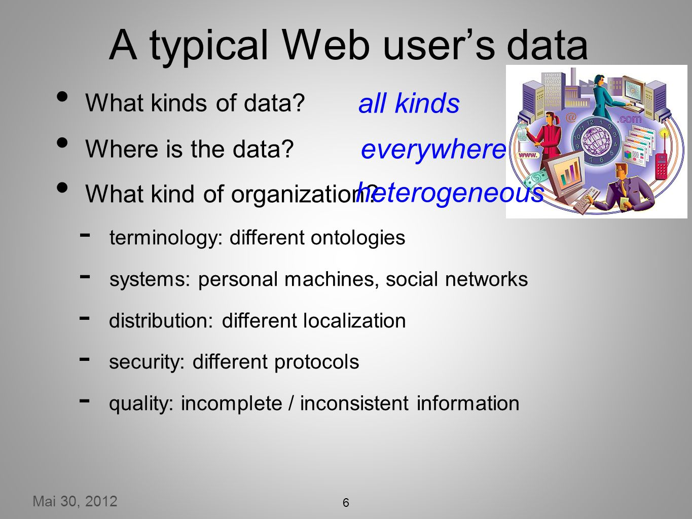 Mai 30, 2012 6 A typical Web users data What kinds of data.