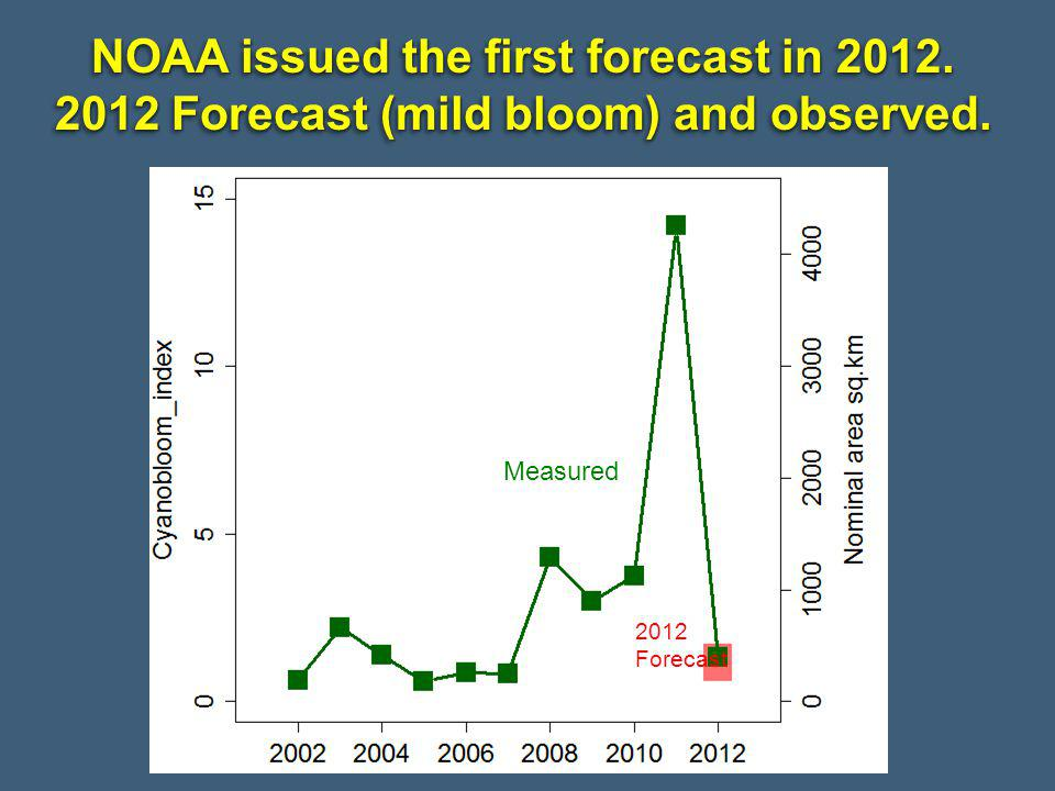 NOAA issued the first forecast in 2012. 2012 Forecast (mild bloom) and observed.