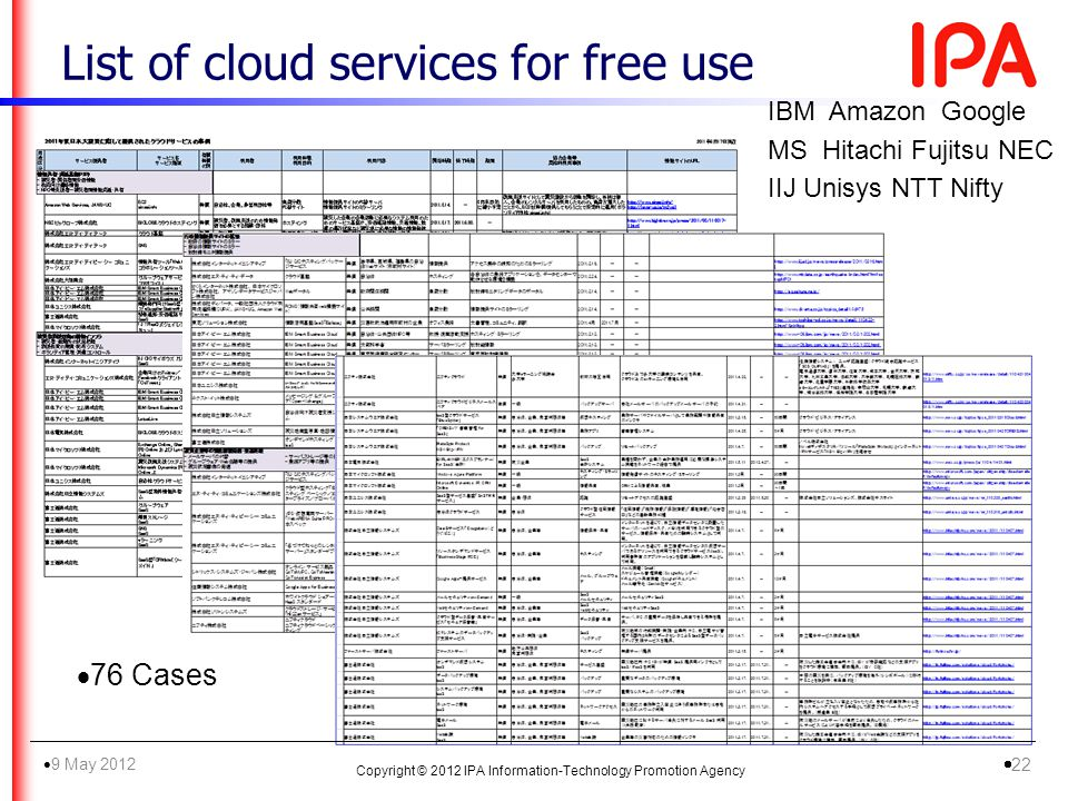 List of cloud services for free use 76 Cases IBM Amazon Google MS Hitachi Fujitsu NEC IIJ Unisys NTT Nifty Copyright © 2012 IPA Information-Technology Promotion Agency 9 May 2012 22