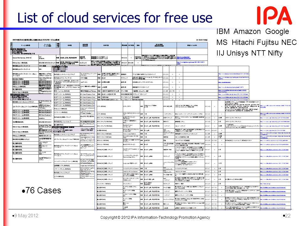 List of cloud services for free use 76 Cases IBM Amazon Google MS Hitachi Fujitsu NEC IIJ Unisys NTT Nifty Copyright © 2012 IPA Information-Technology