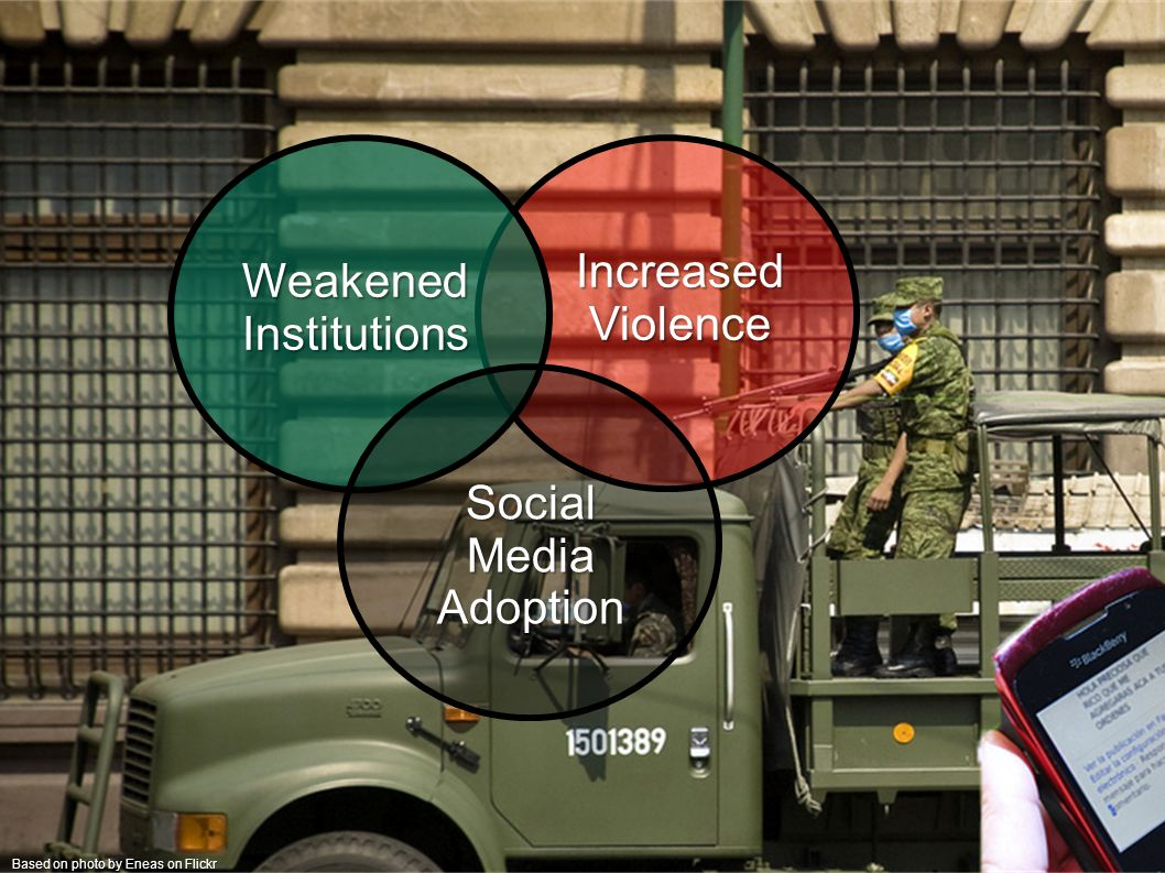 IncreasedViolence Weakened Institutions Social Media Adoption Based on photo by Eneas on Flickr