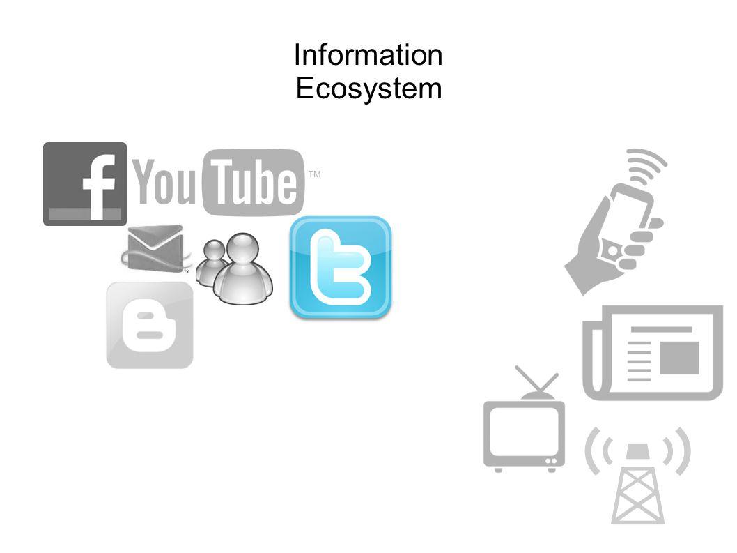 Information Ecosystem