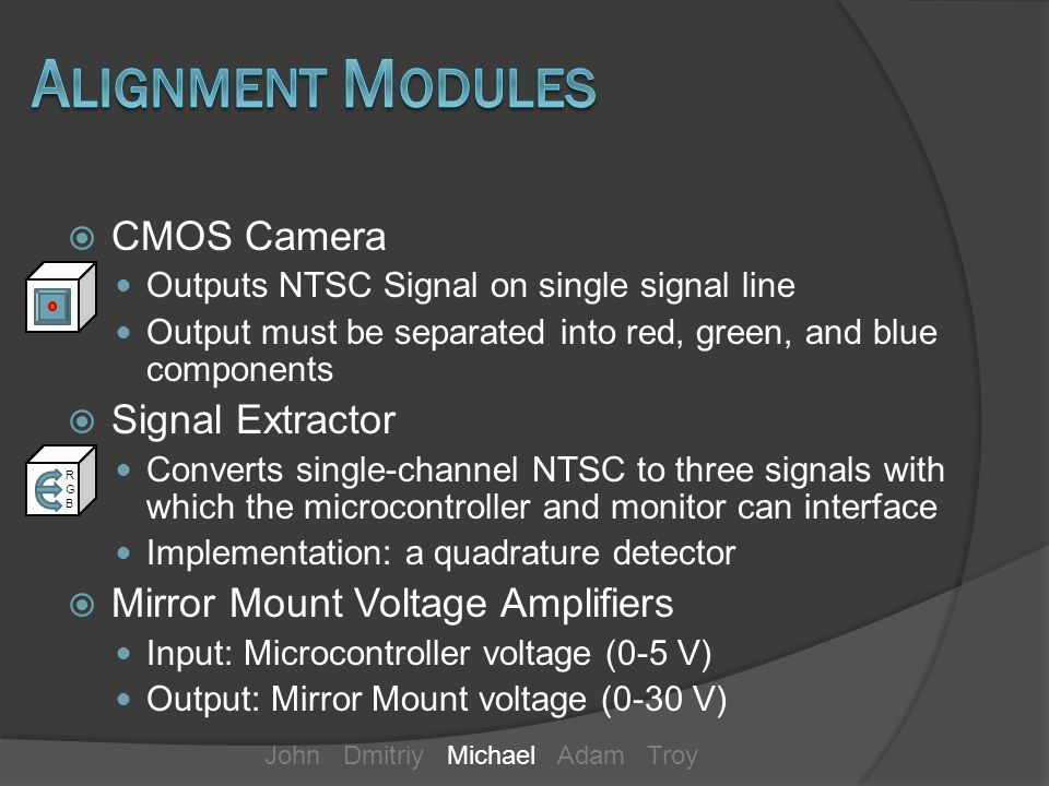 CMOS Camera Outputs NTSC Signal on single signal line Output must be separated into red, green, and blue components Signal Extractor Converts single-channel NTSC to three signals with which the microcontroller and monitor can interface Implementation: a quadrature detector Mirror Mount Voltage Amplifiers Input: Microcontroller voltage (0-5 V) Output: Mirror Mount voltage (0-30 V) John Dmitriy Michael Adam Troy RGBRGB